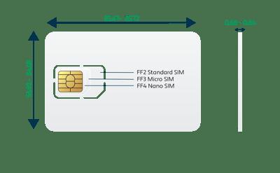 Multicut SIM form factor FF2, FF3, FF4