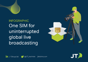 One single SIM for uninterrupted global live broadcasting_cover image