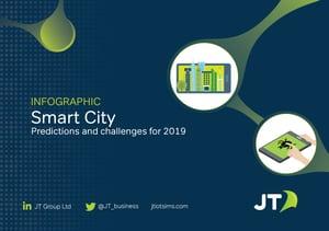 Smart-city-infographic
